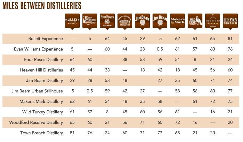 map-kentucky-bourbon-trail-2016-05-12-09-43-37 Kentucky Whiskey Tour Map on scotch whisky tour map, kentucky wine trail passport, kentucky distillery tours, tennessee distilleries map, bourbon county map, bardstown ky winery map, kentucky bourbon trail passport, bourbon trail map,